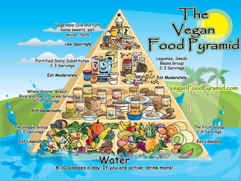 Simpsons Health Foods Ltd Worthing